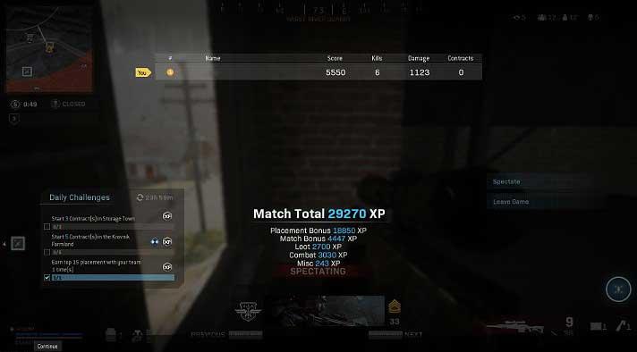 Как видно на изображении выше, вы можете видеть, что, заняв 13-е место, имея 6 убийств с нанесенным 1123 очками урона, вы можете заработать до 29 270 очков опыта