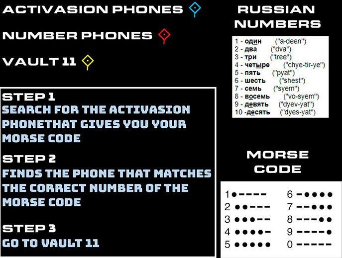 Call of Duty: Warzone Bunker 11 - Как найти его и скрытые телефоны   Call of Duty Warzone1